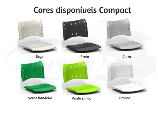 Cores compact